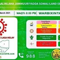 Somaliland Oo Soo Bandhigtay Warbixintii Ugu Danbaysay Ee Xanuunka Covid-19